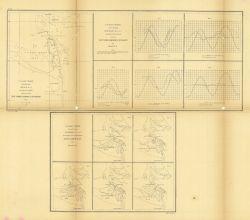 Annual Report 1858 Photo
